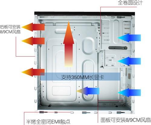 极品Micro游戏机箱 GAMEMAX-Smart热销