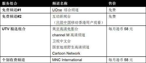 中移动香港跨网跨平台UTV流动电视服务