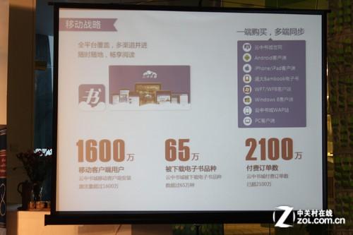 年后推新品 盛大云中书城&Bambook产品体验会