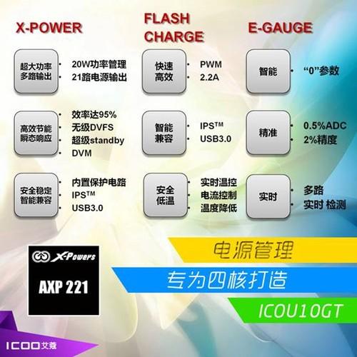 9.7视网膜4核超级板ICOO艾蔻发布D90GT
