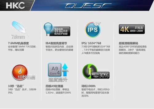 全球首款7.9寸四核平板曝出  HKC QUEST