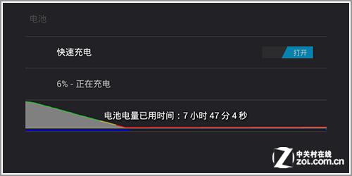 中高端新品 华为 MediaPad 10 Link评测