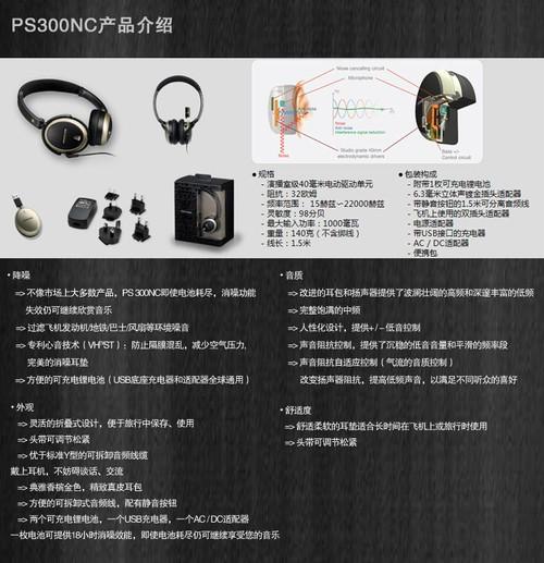 一个人的音乐世界 iAUDIO 10配PS 300NC随遇而乐