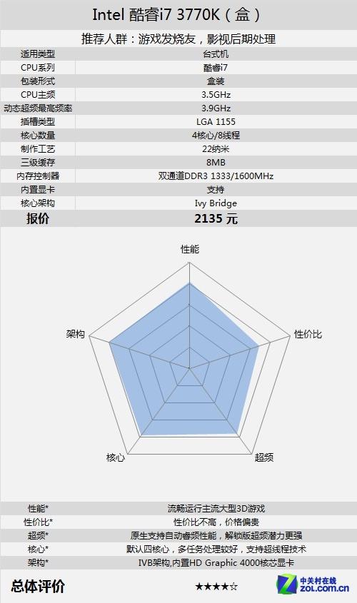 旗舰IVB全能四核 酷睿i7-3770K售2135元