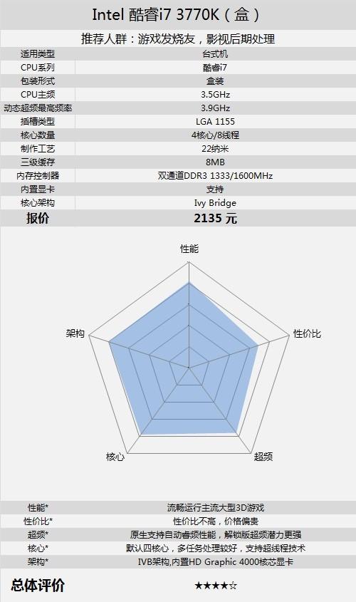 酷睿i7 3770K(盒)+华硕 P8Z77-V