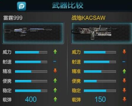 业界良心 《逆战》新枪雷霆999属性对比