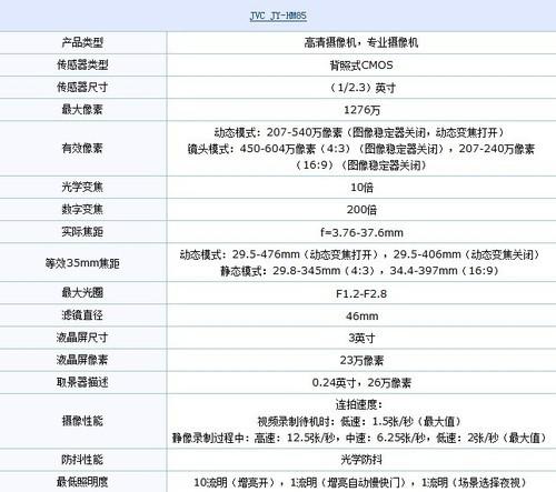 婚庆会议拍摄得力助手 JVC HM85促销中