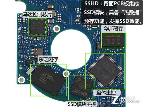 500元升级笔记本硬盘:3种方案8项测试