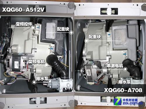 格兰仕洗衣机xqg60 a780c电路图