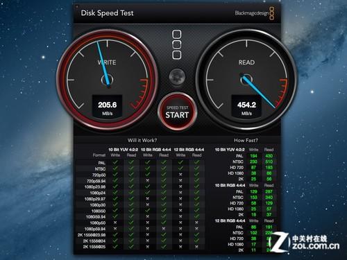 Fusion Drive硬盘速度表现怎样?_笔记本-中关村在线