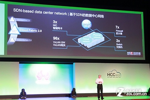 云管协同 驾驭未来 解读华为分布式云数据中心