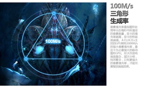 全志专为游戏优化,PowerVR544MP2显卡
