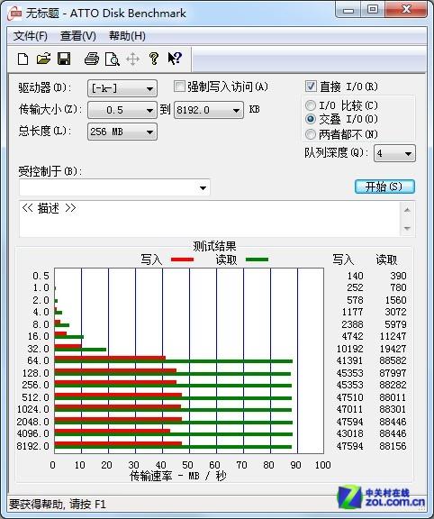 专业摄录 广颖电通16G UHS-1存储卡首测