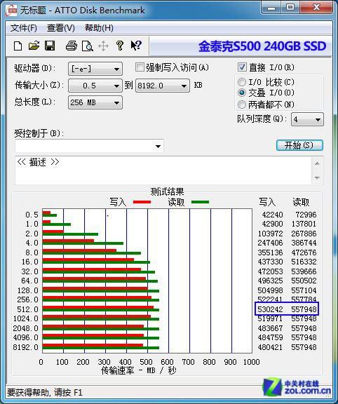 699元轰炸市场 240GB SSD绝杀机械硬盘