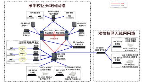 """宁夏医科大学校园网以""""创新应用""""彰显信息化特色"""