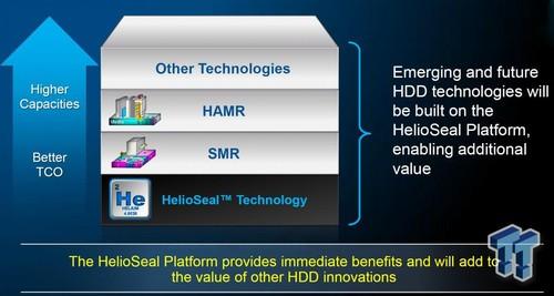 HGST推氦气硬盘:用于液体冷却服务器