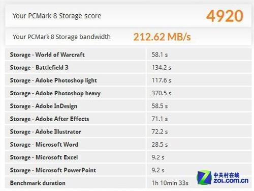 金士顿骇客系列HyperX 3K 240G SSD评测