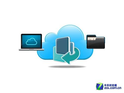 进行云备份有效保障系统数据安全-应对春节长假 企业如何保障IT系统