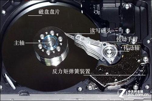 机械硬盘内部结构