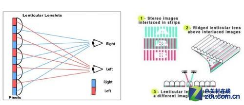贴膜的原理_在拥有和两面防偷窥相同质量的同时,   6