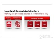Oracle Database 12c 企业版