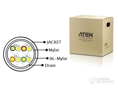 ATEN 2L-2901