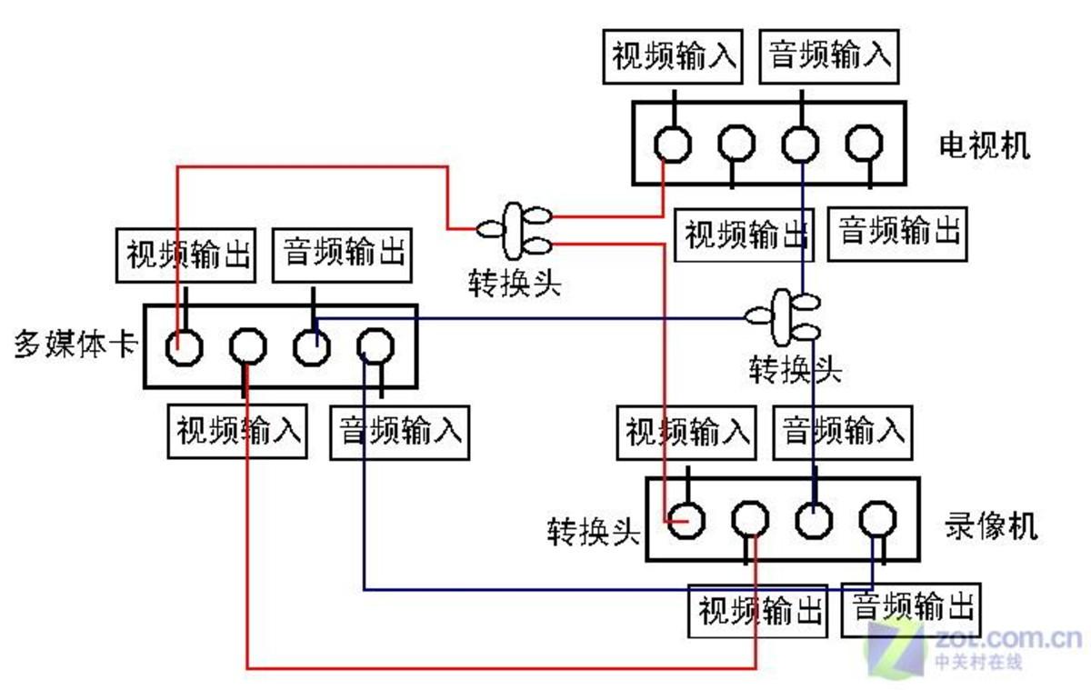 电路 电路图 电子 原理图 1200_759