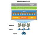 VMware Workstation 6 for Linux