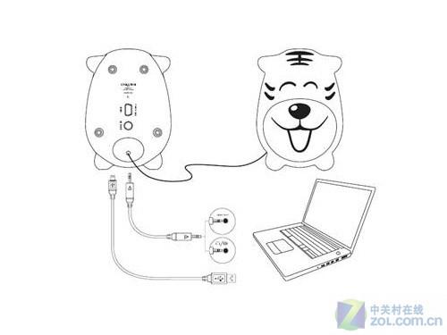 春节送好礼! 创新发布虎仔笔记本音箱