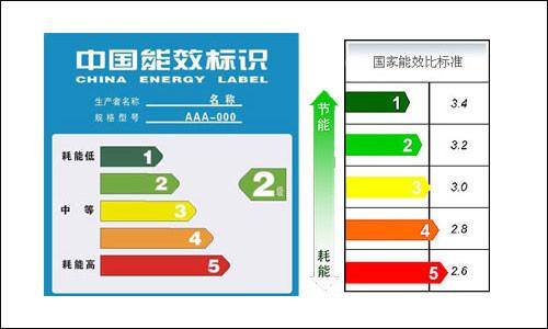 2010年中国消费者家电节能认知调查报告