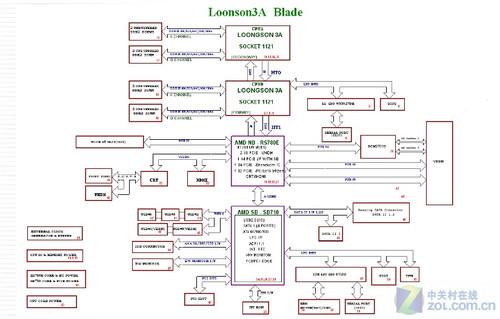 电路 电路图 电子 设计 素材 原理图 500_319