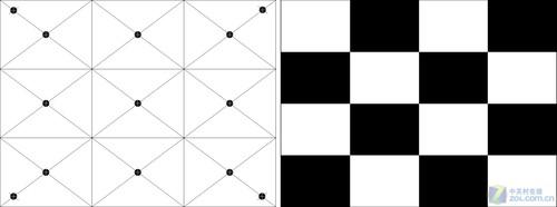 智能7色调节技术 丽讯投影机D837测试