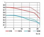 尼康AF-S 50mm f/1.4G镜头画质图