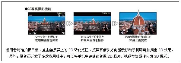 裸眼3D  2011年智能手机核心功能  或将成为消费主体