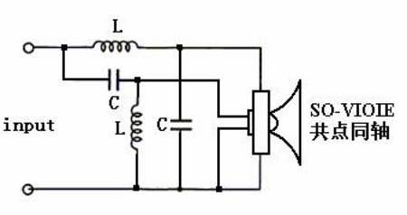 索威共点同轴扬声器12db分频器