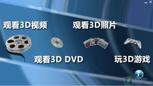 不到2000元玩爽3D AOC新品e2352Pz首测