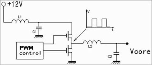 几相才够?分析h61/h67主板的供电需求