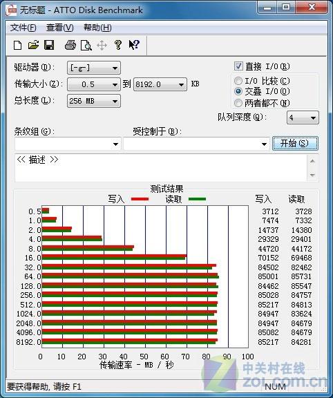 均400元 USB3.0接口U盘挑衅移动硬盘