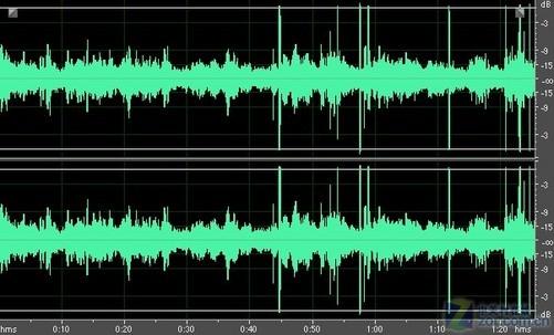 mp3 正文  v8 具备专业级双声道立体声录音品质,亦可选择单声道录音