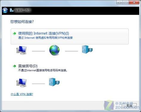 内外贯通 Windows 7下架设VPN双向通道