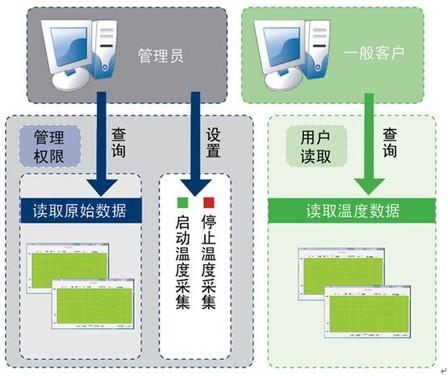 富士通下个季度将推出8路刀片服务器