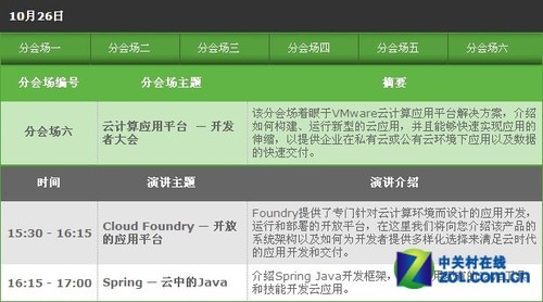 VMware vForum 2011:会议日程新鲜出炉