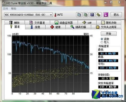 cexqQxnE1d1I - 单碟王 64MB西数500GB RE4硬盘详测