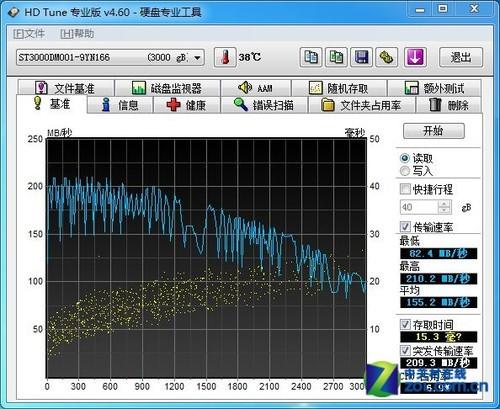 希捷单碟1TB/3TB硬盘