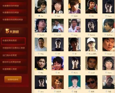 十年电竞谁领风骚 SKY参选中国游戏风云榜
