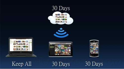 宏碁云服务AcerCloud即将上线[图]