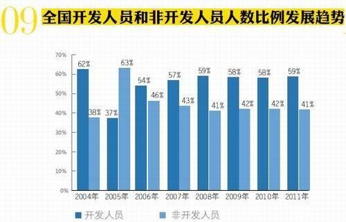 从色情到山寨 2011中国网游六大遗留问题