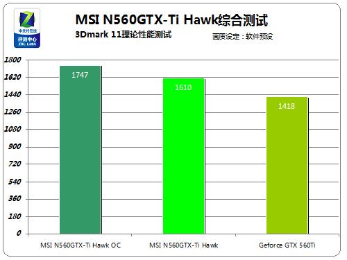 优秀做工 军规微星GTX560Ti Hawk热卖