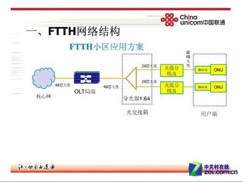 提速56K猫-10Mbps看电信业变革-手机宽带发吴泉锡图纸家庭图片