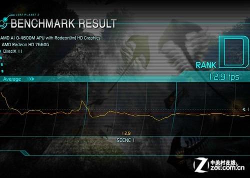 AMD Trnity来了!挖坑